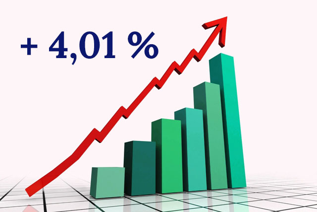 Статистика сигналов фортс за июль +4,01%