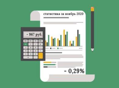 Статистика за ноябрь 2020